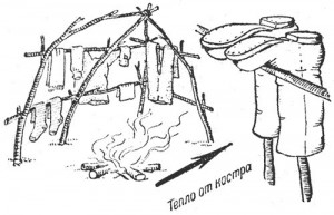 Рис. 8. Стойка для сушки одежды