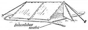 Рис. 9. Палатка из шести полотнищ