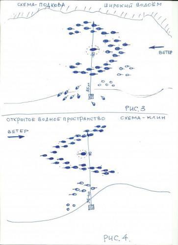 Охота на уток с чучелами (схемы расстановки).
